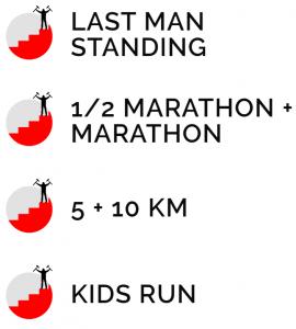 Trappenmarathon afstanden