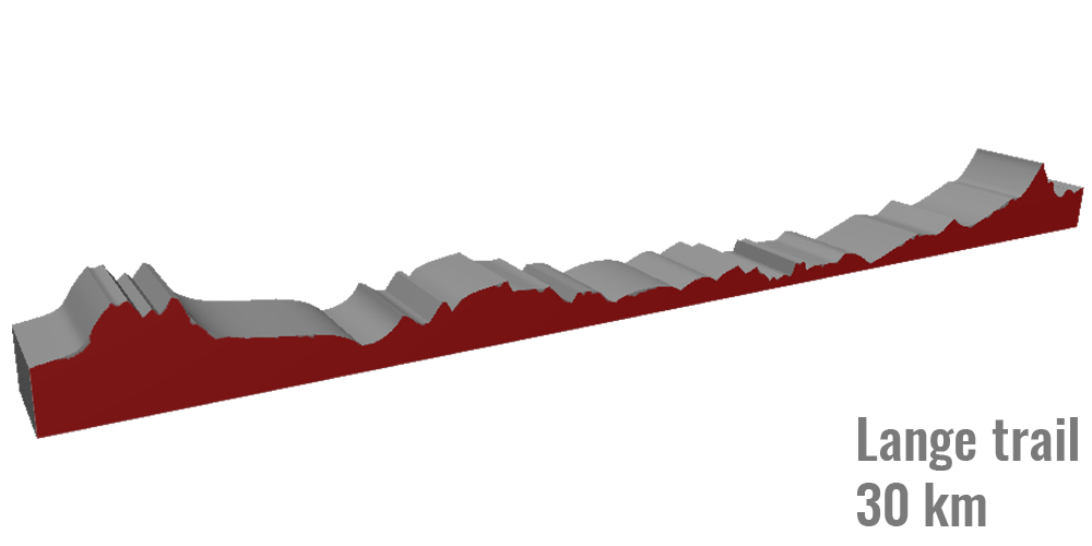 Hivernaltrail 30km parcour